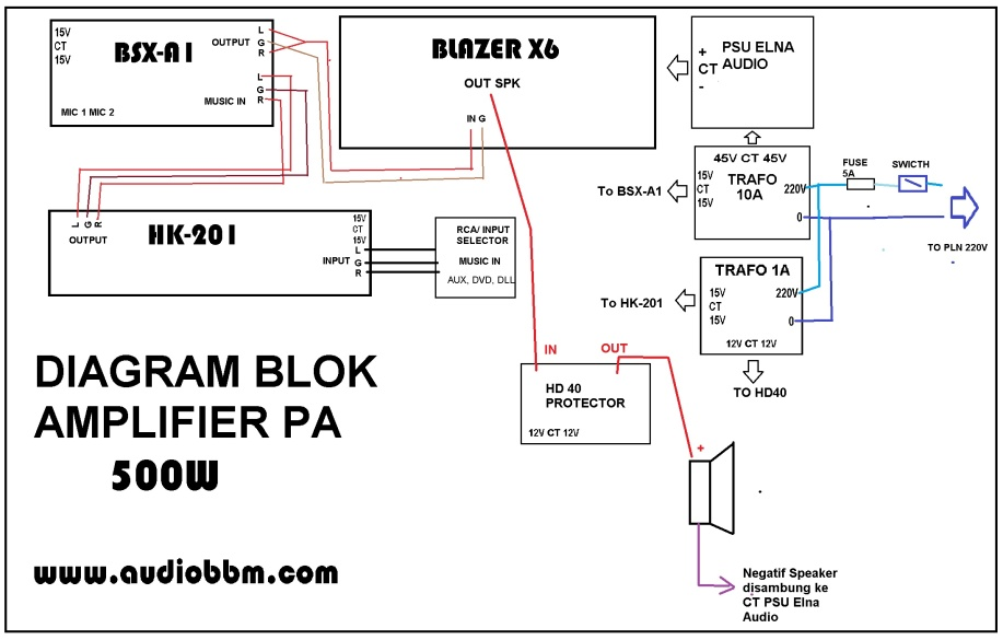 diagram blok pa 500w x6